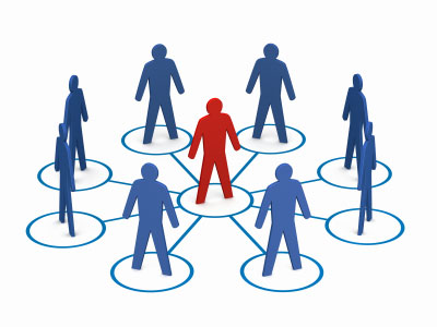 Network Marketing Mlm Direct Sales Review